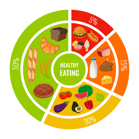 Health food infographic with icons of products. Vector illustration