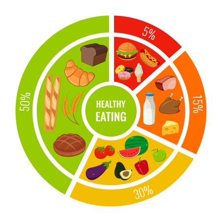 piramide nutricional: infografía de alimentos saludables con los iconos de los productos. ilustración vectorial