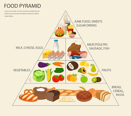 Food pyramid healthy eating infographic. Healthy lifestyle. Icons of products. Vector illustration  イラスト・ベクター素材
