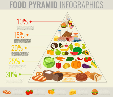Food pyramid healthy eating infographic. Healthy lifestyle. Icons of products. Vector illustration Vectores