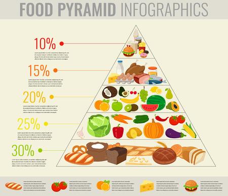 piramide nutricional: pirámide de la alimentación saludable comer infografía. Estilo de vida saludable. Los iconos de los productos. ilustración vectorial Vectores