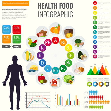 sources: Vitamin food sources with chart and other infographic elements. Food icons. Healthy eating and healthcare concept. Vector illustration