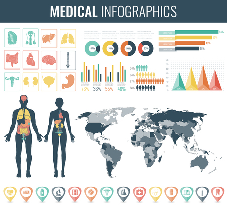 demographic: Medical Info-graphic set with charts and other elements.