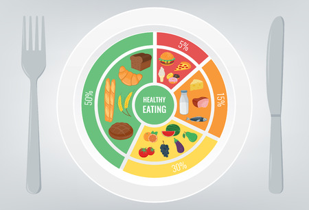 Healthy food for human body. Healthy eating infographic. Food and drink. Vector Zdjęcie Seryjne - 78881720