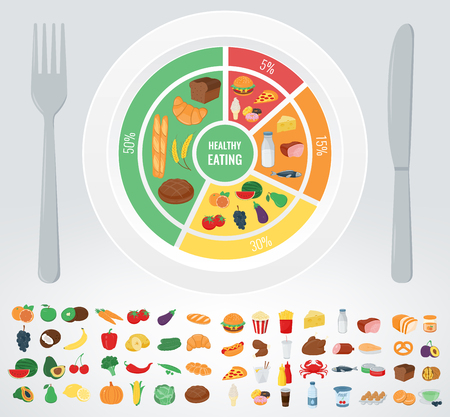 Healthy food for human body. Healthy eating infographic. Food and drink.