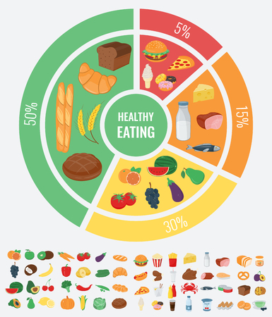 Healthy food for human body. Healthy eating info graphic. Food and drink.