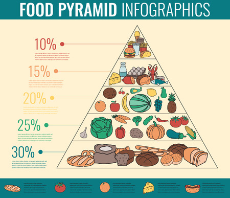 Food pyramid healthy eating infographic. Healthy lifestyle. Icons of products. Vector illustration Vettoriali
