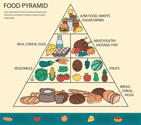 Food pyramid healthy eating infographic. Healthy lifestyle. Icons of products. Vector illustration Vektorové ilustrace