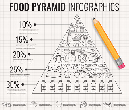 Food pyramid healthy eating info-graphic. Healthy lifestyle. Icons of products. Vector illustration. Vektorové ilustrace