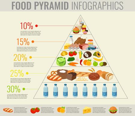 Alimentación piramidal alimentación saludable info-gráfico. Estilo de vida saludable. Iconos de los productos. Ilustracion vectorial