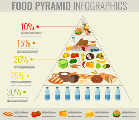 Food pyramid healthy eating info-graphic. Healthy lifestyle. Icons of products. Vector illustration.