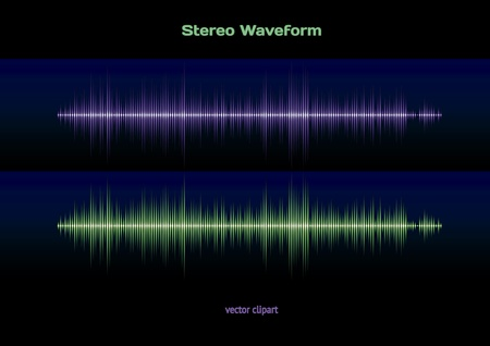sine wave: Stereo waveform