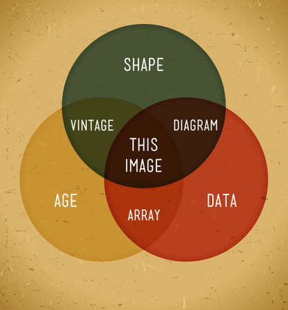 infomation: Infographics with intersecting circles