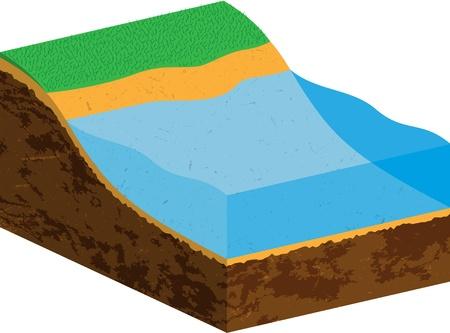 source d eau: Terre de section avec une source d'eau Illustration