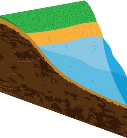 지하에: 물 소스와 지구 슬라이스의 인포 그래픽