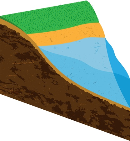 geology: Infographics of earth slice with water source
