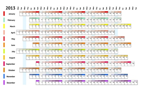 Linear calendar 2013 with daily and monthly color coding Vector