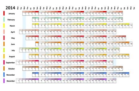 Lineaire kalender 2014 met dagelijkse en maandelijkse kleurcodering
