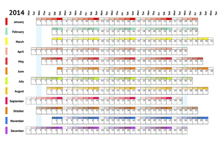 Linear calendar 2014 with daily and monthly color coding Vector