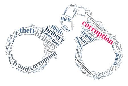 La corrupción en la nube de palabras compuestas en forma de esposas