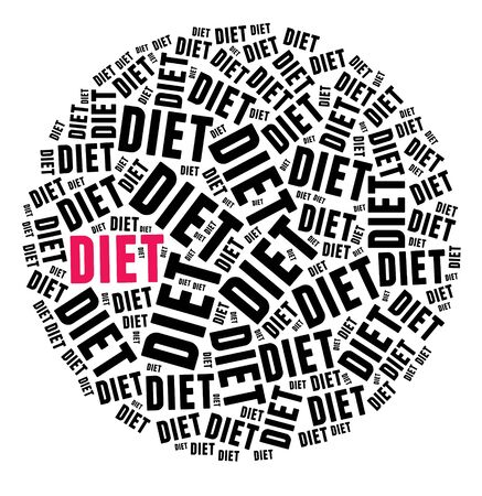 starvation: Diet in word collage