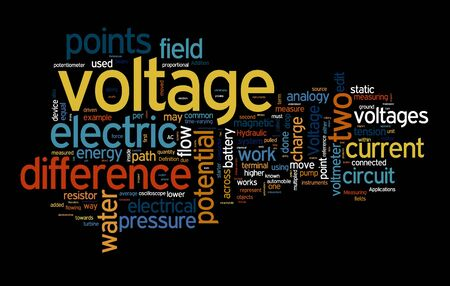 electromagnetic field: voltage text clouds on black background