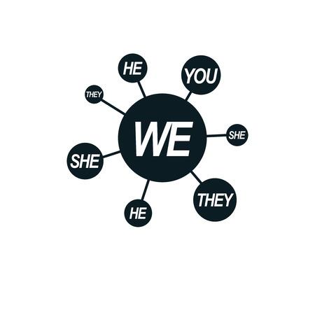 Social Relations conceptual logo, unique vector symbol. Society and Person, social interaction. Ilustração