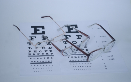 a table of eye test , glasses