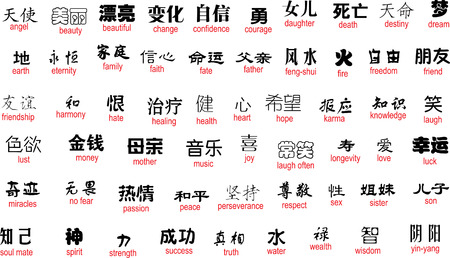 vector chinese writing with english translation Illustration