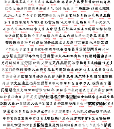 vector chinese writing with english translation Illustration