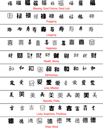 chinese script: vector chinese lucky symbols with english translation Illustration