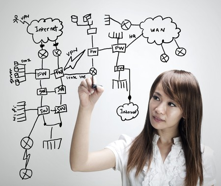 Asian business women drawing a network diagram, all terms in drawings are non-brand generic devices photo