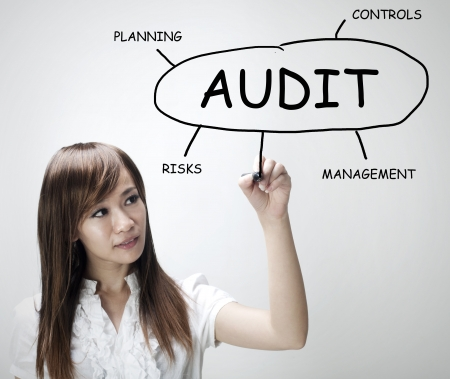 audit: Asian businesswoman drawing plan of Audit
