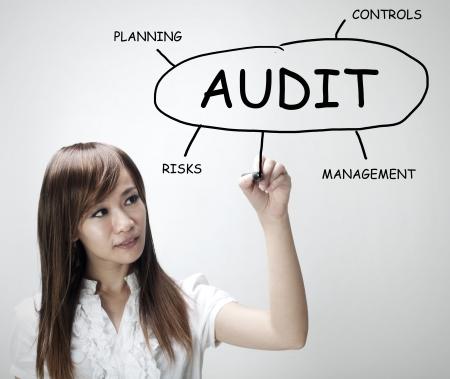 audit: Asiatische Gesch�ftsfrau Zeichnung Plan von Audit