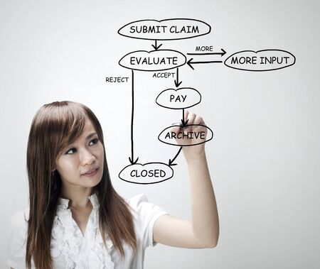 insurance consultant: Insurance agent explaining insurance claim diagram Stock Photo
