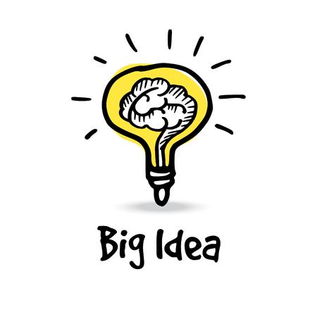 idea sketch: Light bulb with human brain, big idea concept, hand drawn sketch, illustration