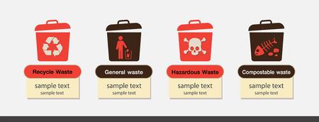 Waste Segregation Inforaphic
