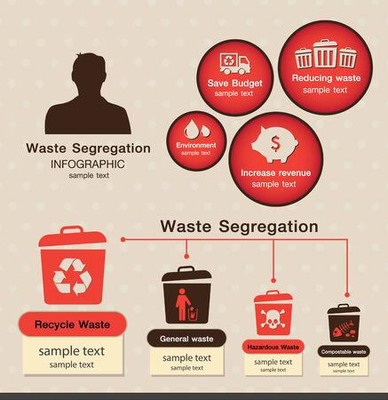 Waste Segregation Inforaphic Stock fotó - 27383487