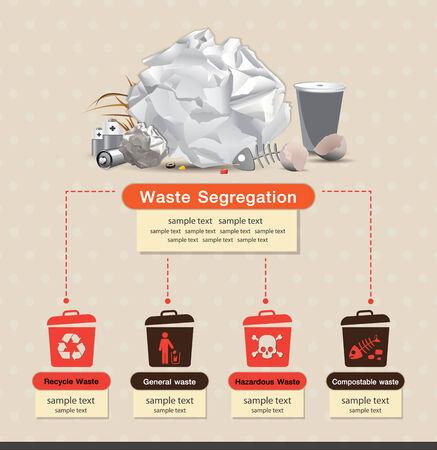 segregation: Waste Segregation Illustration