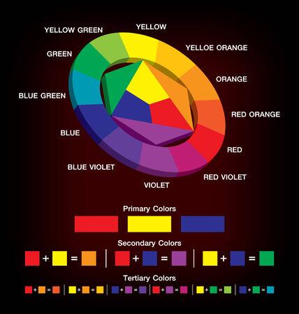 Color Wheel Illusztráció