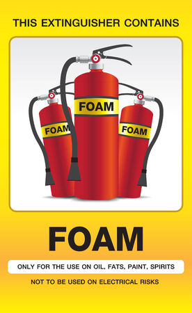 fire extinguisher: Fire Extinguisher Colour Safety Signs
