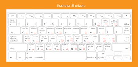shortcuts: illustrator shortcuts keyboard Computer vector Illustration