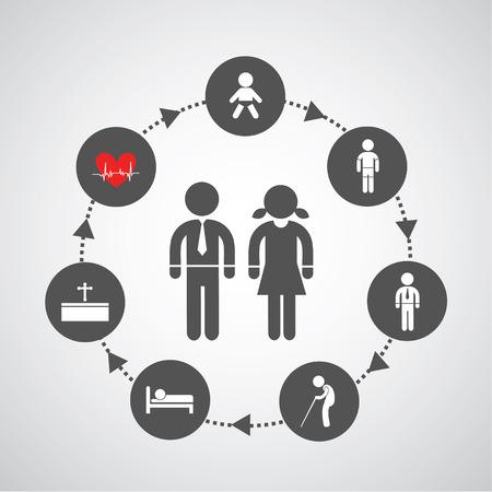 vida: símbolo de la vida humana desde el nacimiento hasta la muerte en el diagrama de círculo Vectores
