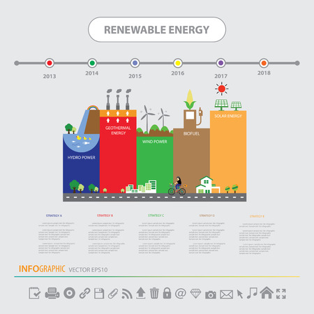 hydroelectric: Info chart renewable energy bio-green ecology.