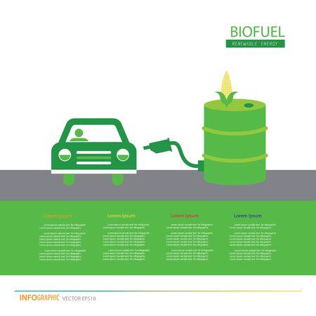 Corn ethanol bio-fuel vector icon, alternative environmental friendly fuel.