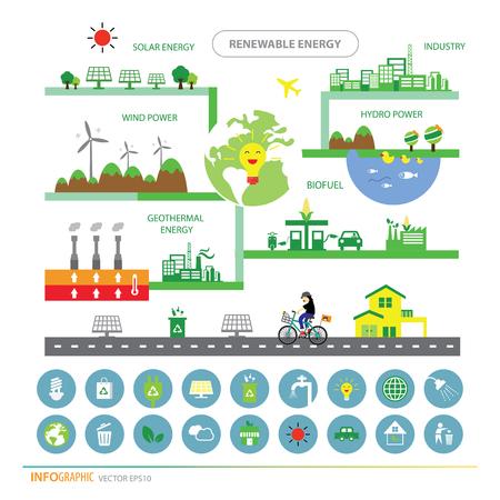Vektor-Info-Diagramm Erneuerbare Energie Biogreen Ökologie ...