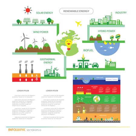 vector info chart renewable energy biogreen ecology Vector Illustration