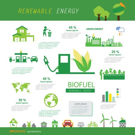 Vector icono de vector de biocombustible de etanol de maíz. Combustible alternativo ecológico.