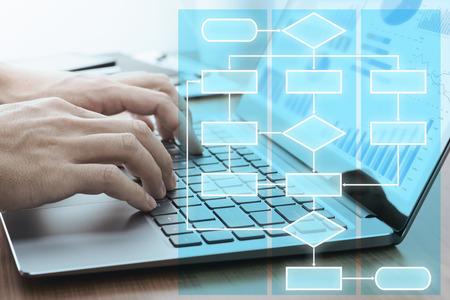 Concetto di gestione dei processi aziendali. Uomo d'affari che utilizza il computer portatile che prepara i rapporti. Computer portatile e diagramma di flusso di lavoro.