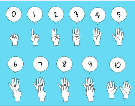 Hand-signed hand gestures that represent numbers